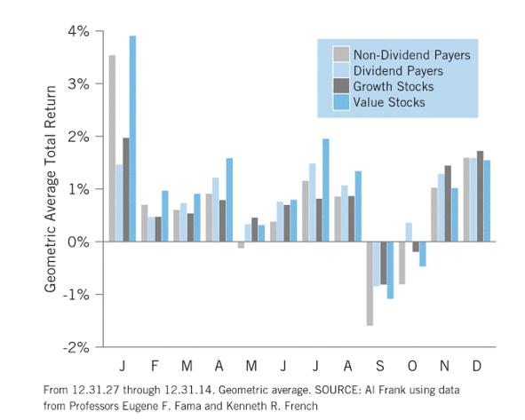 支持年底美股新一轮上涨的五个理由